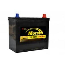Moratti 6CT-65-0-JIS